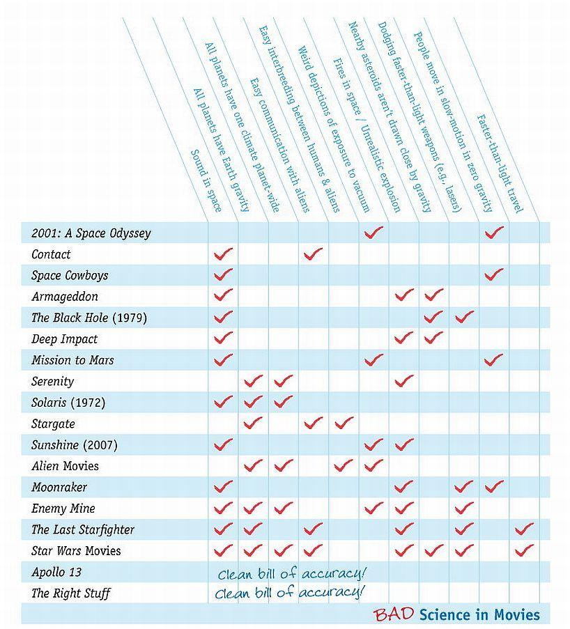 movie-marks