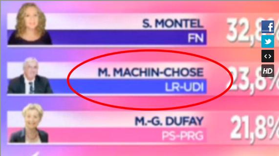 machin-chose